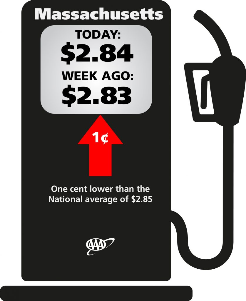 Aaa Insurance Ma >> Aaa Gas Prices In Massachusetts Just A Penny Lower Than National