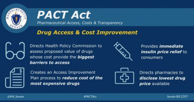 Senate Passes Pharmaceutical Access, Costs and Transparency (PACT) Act