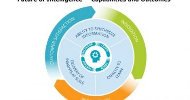 Framingham Company Launches Future of Intelligence Framework to Provide Context into the Digital Economy